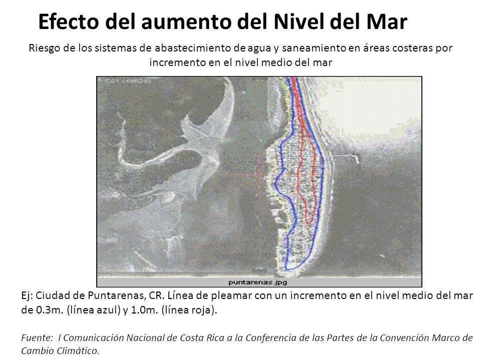 Ej: Ciudad de Puntarenas, CR. Línea de pleamar con un incremento en el nivel medio del mar de 0.3m. (línea azul) y 1.0m. (línea roja). Fuente: I Comun