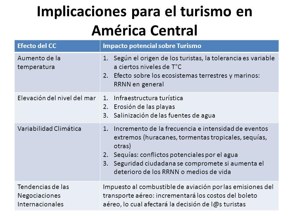 Implicaciones para el turismo en América Central Efecto del CCImpacto potencial sobre Turismo Aumento de la temperatura 1.Según el origen de los turis