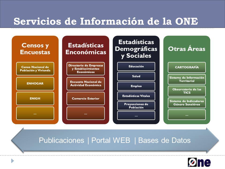 Servicios de Información de la ONE Censos y Encuestas Censo Nacional de Población y Vivienda ENHOGARENIGH… Estadísticas Enconómicas Directorio de Empr