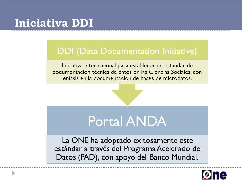 Iniciativa DDI Portal ANDA La ONE ha adoptado exitosamente este estándar a través del Programa Acelerado de Datos (PAD), con apoyo del Banco Mundial.