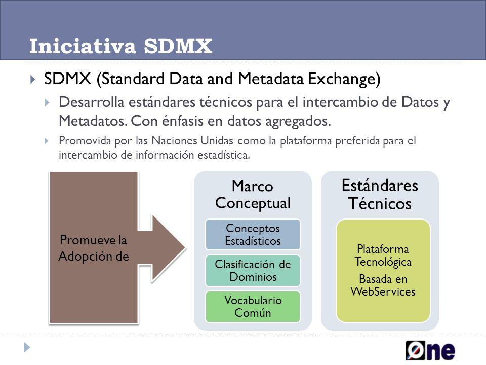 Iniciativa SDMX SDMX (Standard Data and Metadata Exchange) Desarrolla estándares técnicos para el intercambio de Datos y Metadatos. Con énfasis en dat