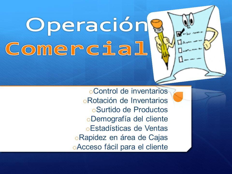 o Control de inventarios o Rotación de Inventarios o Surtido de Productos o Demografía del cliente o Estadísticas de Ventas o Rapidez en área de Cajas