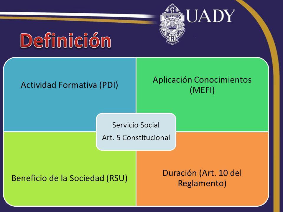 Actividad Formativa (PDI) Aplicación Conocimientos (MEFI) Beneficio de la Sociedad (RSU) Duración (Art.
