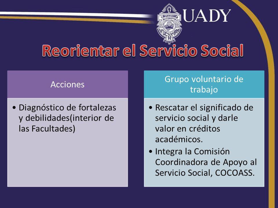 Acciones Diagnóstico de fortalezas y debilidades(interior de las Facultades) Grupo voluntario de trabajo Rescatar el significado de servicio social y darle valor en créditos académicos.