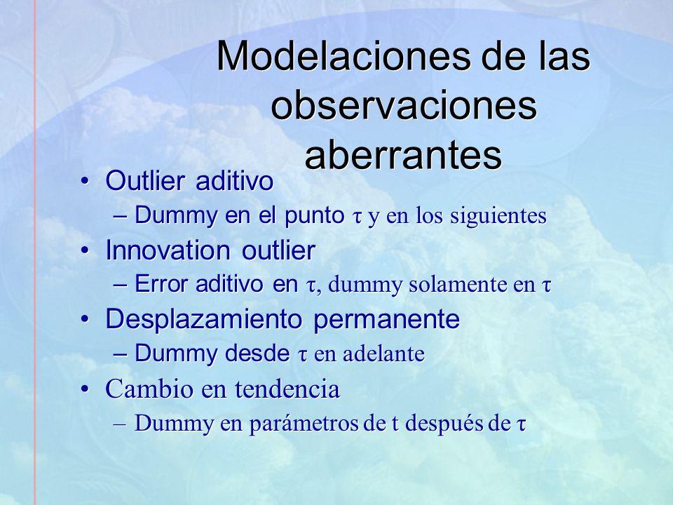 Modelaciones de las observaciones aberrantes Outlier aditivo –Dummy en el punto τ y en los siguientes Innovation outlier –Error aditivo en τ, dummy so
