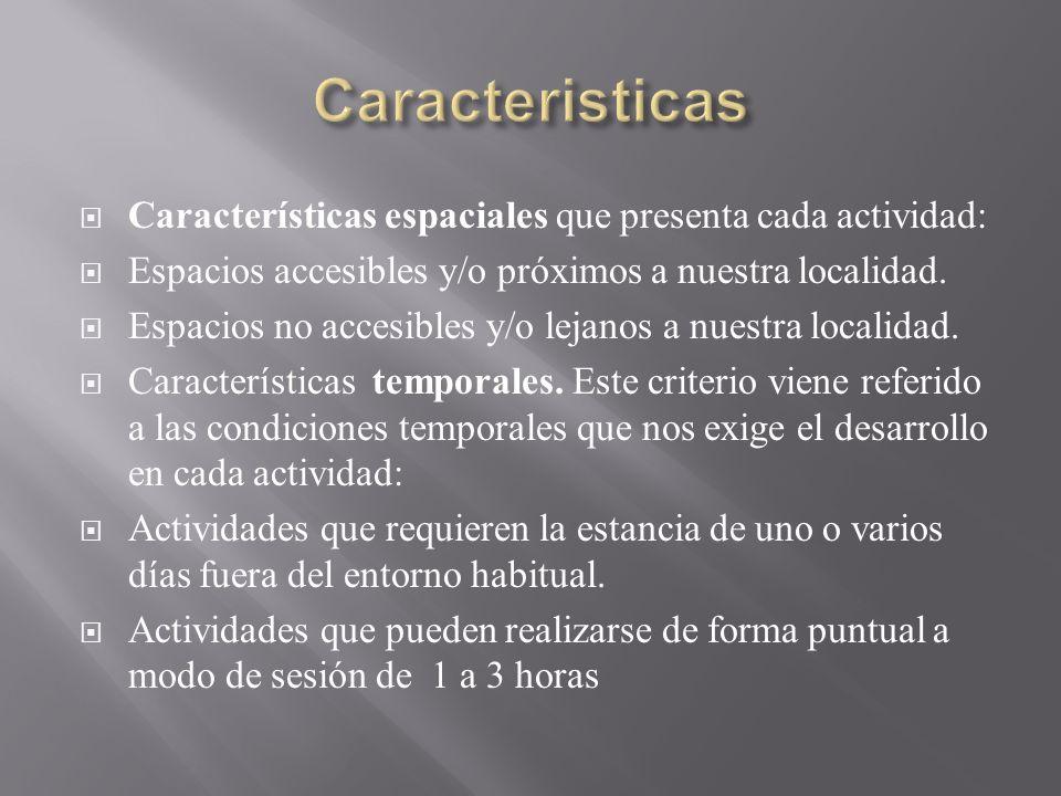 Características espaciales que presenta cada actividad: Espacios accesibles y/o próximos a nuestra localidad. Espacios no accesibles y/o lejanos a nue