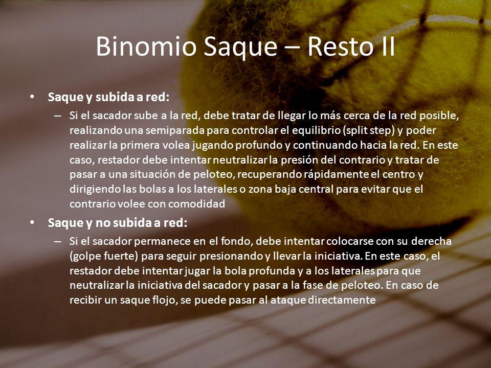 Binomio Saque – Resto II Saque y subida a red: – Si el sacador sube a la red, debe tratar de llegar lo más cerca de la red posible, realizando una sem