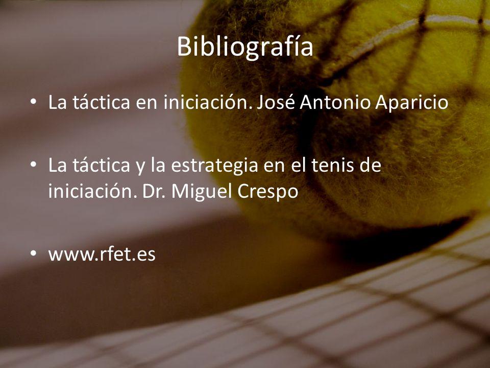 Bibliografía La táctica en iniciación. José Antonio Aparicio La táctica y la estrategia en el tenis de iniciación. Dr. Miguel Crespo www.rfet.es