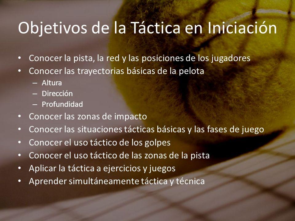 Objetivos de la Táctica en Iniciación Conocer la pista, la red y las posiciones de los jugadores Conocer las trayectorias básicas de la pelota – Altur