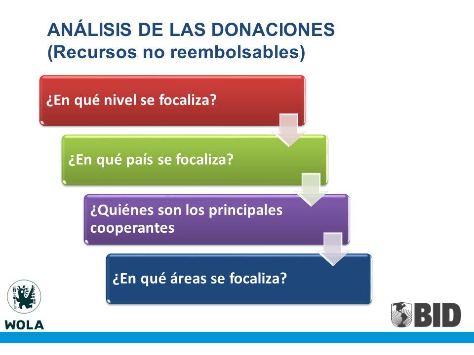 ANÁLISIS DE LAS DONACIONES (Recursos no reembolsables) ¿En qué nivel se focaliza?¿En qué país se focaliza.