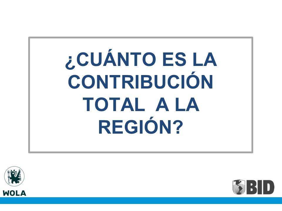 Hallazgos sobre donaciones: Los recursos no reembolsables son en su mayoría de carácter bilateral (Gobiernos cooperantes).