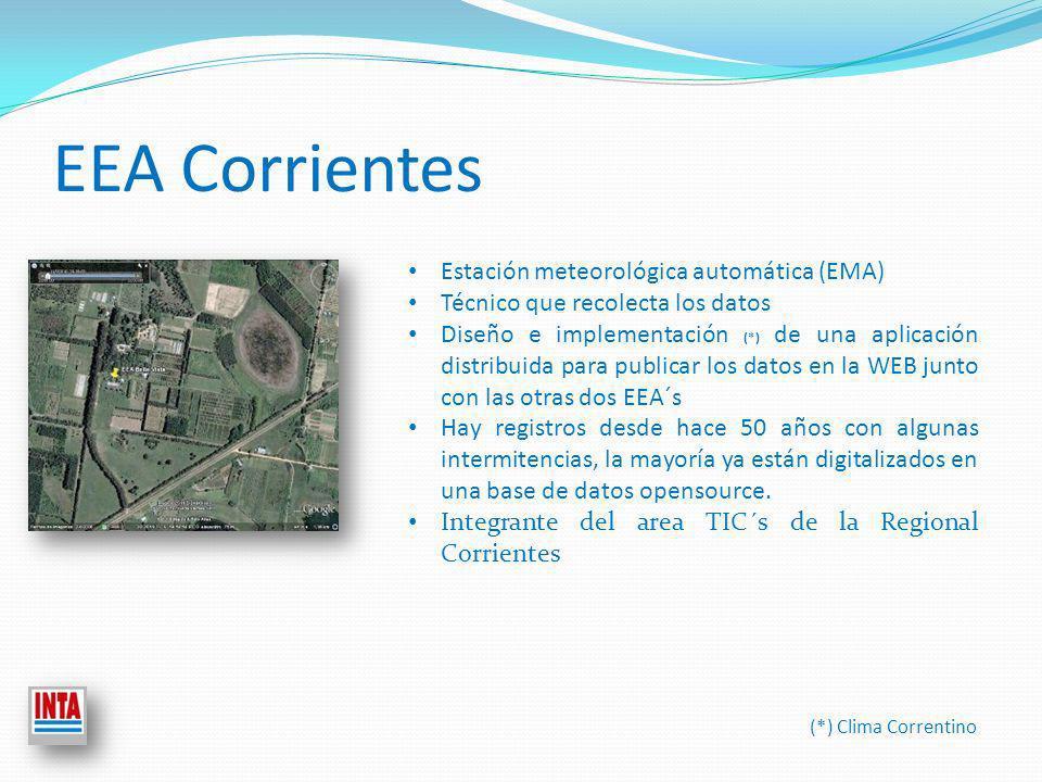 EEA Corrientes Estación meteorológica automática (EMA) Técnico que recolecta los datos Diseño e implementación (*) de una aplicación distribuida para publicar los datos en la WEB junto con las otras dos EEA´s Hay registros desde hace 50 años con algunas intermitencias, la mayoría ya están digitalizados en una base de datos opensource.