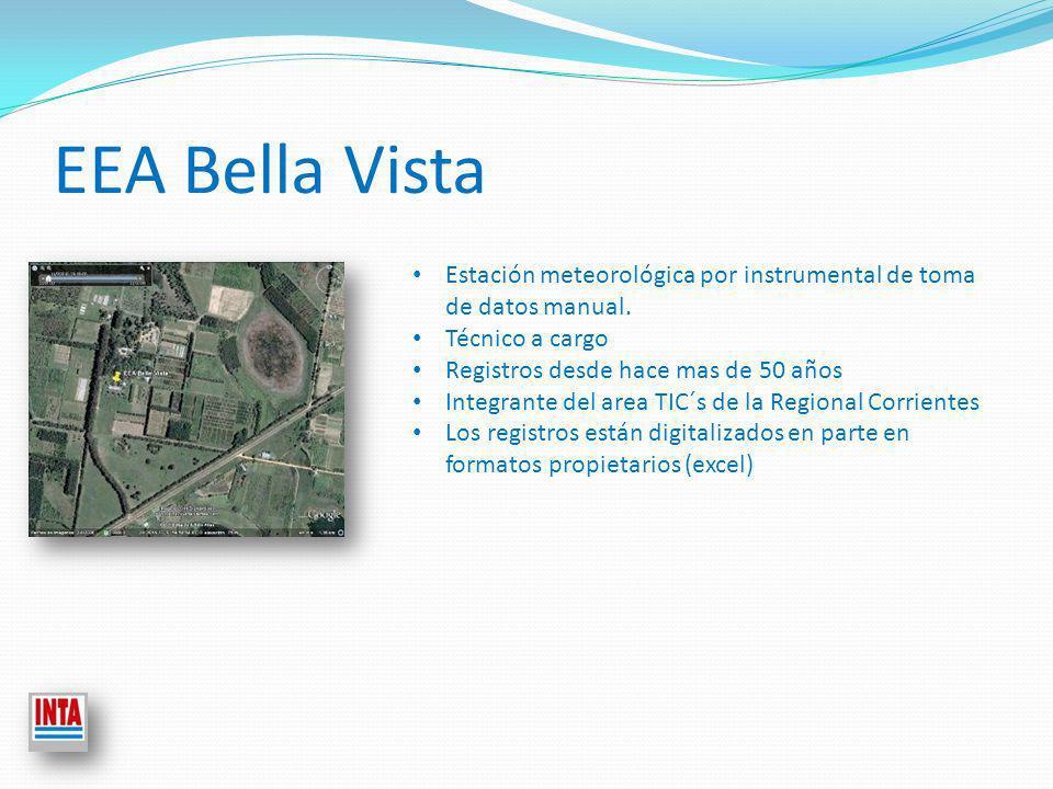 EEA Bella Vista Estación meteorológica por instrumental de toma de datos manual.