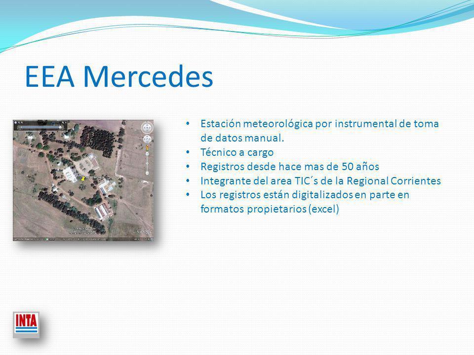 EEA Mercedes Estación meteorológica por instrumental de toma de datos manual.