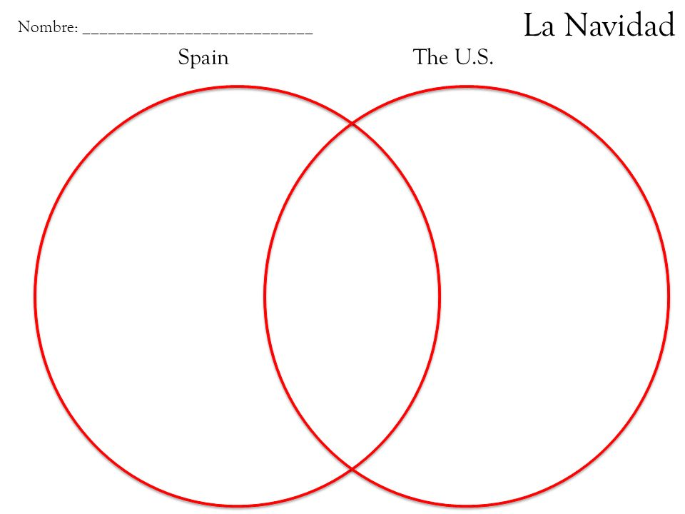 SpainThe U.S. Nombre: ___________________________ La Navidad