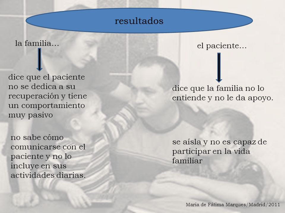 Maria de Fátima Marques/Madrid/2011 resultados la familia… dice que el paciente no se dedica a su recuperación y tiene un comportamiento muy pasivo el paciente… dice que la familia no lo entiende y no le da apoyo.