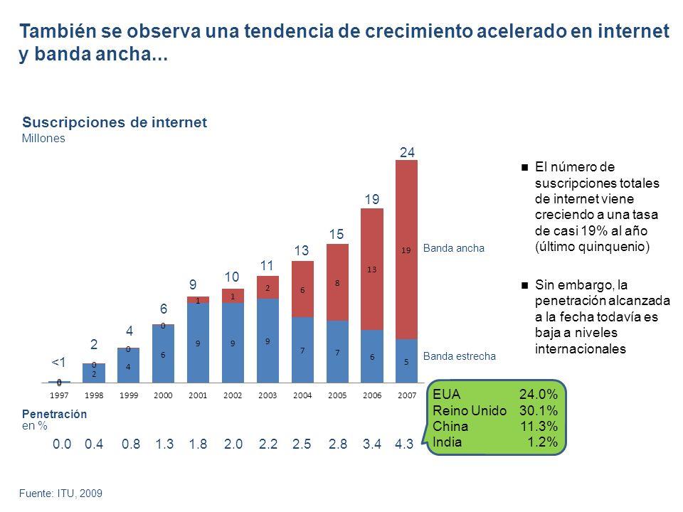 También se observa una tendencia de crecimiento acelerado en internet y banda ancha...