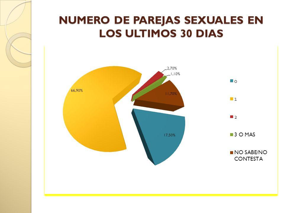 NUMERO DE PAREJAS SEXUALES EN LOS ULTIMOS 30 DIAS