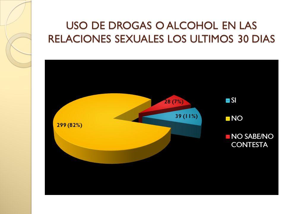 USO DE DROGAS O ALCOHOL EN LAS RELACIONES SEXUALES LOS ULTIMOS 30 DIAS
