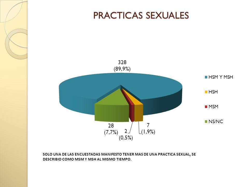 PRACTICAS SEXUALES SOLO UNA DE LAS ENCUESTADAS MANIFESTO TENER MAS DE UNA PRACTICA SEXUAL, SE DESCRIBIO COMO MSM Y MSH AL MISMO TIEMPO.