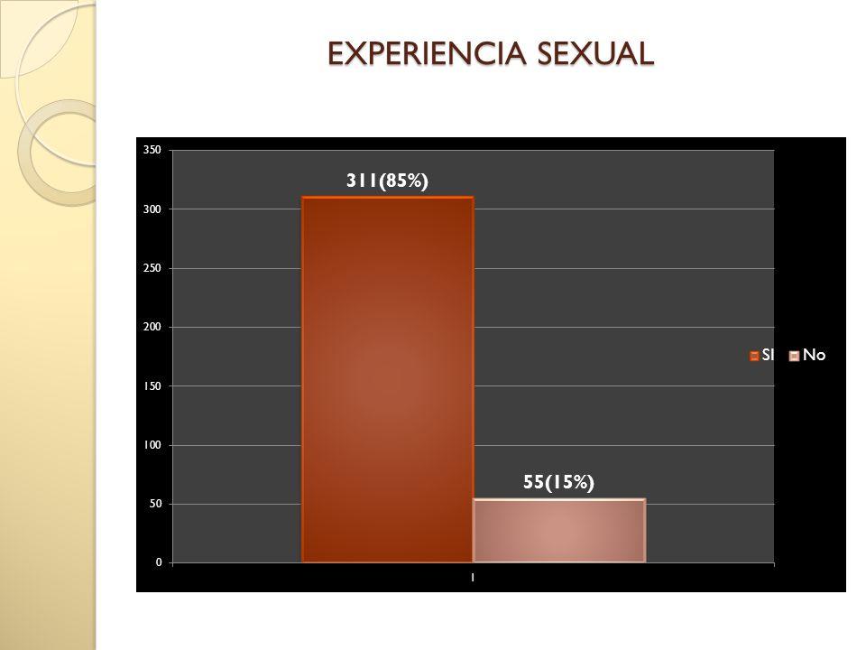 EXPERIENCIA SEXUAL