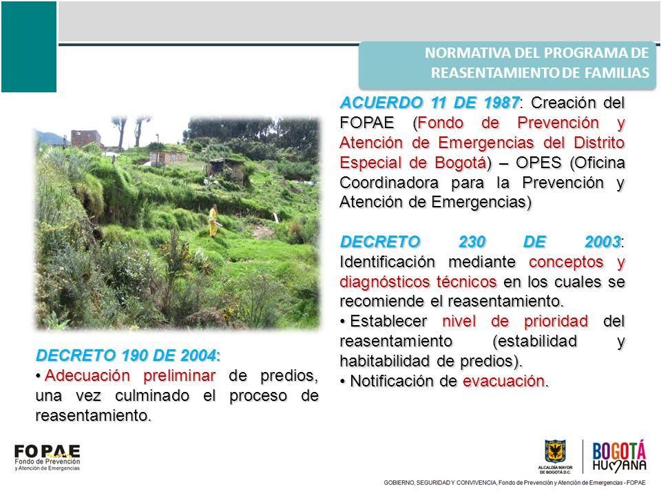 ACUERDO 11 DE 1987Creación del FOPAE (Fondo de Prevención y Atención de Emergencias del Distrito Especial de Bogotá) – OPES (Oficina Coordinadora para