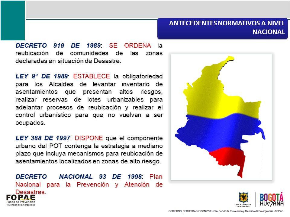 FAMILIAS RECOMENDADAS A INCLUSIÓN EN EL PROGRAMA DE REASENTAMIENTO 1997 / 2012 TOTAL FAMILIAS RECOMENDADAS A INCLUSIÓN 1997 / 2012:12.457
