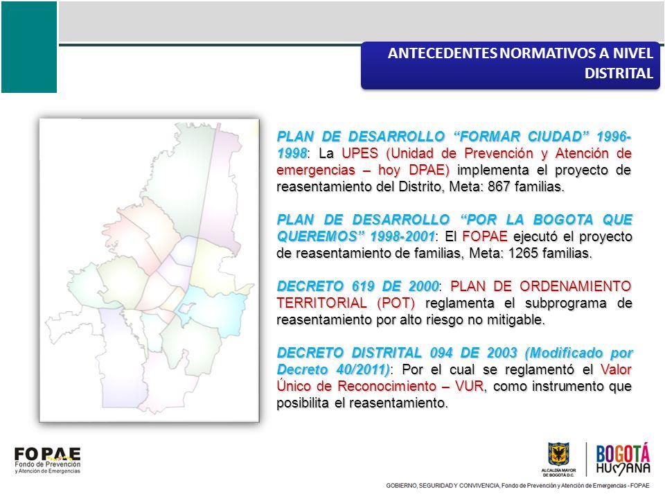 DECRETO DISTRITAL 230 DE 2003e asignó al FOPAE de elaborar estudios y emitir conceptos y diagnósticos, mediante los cuales se recomienda la inclusión de familias al programa de reasentamientos, ejecutado por la CVP.