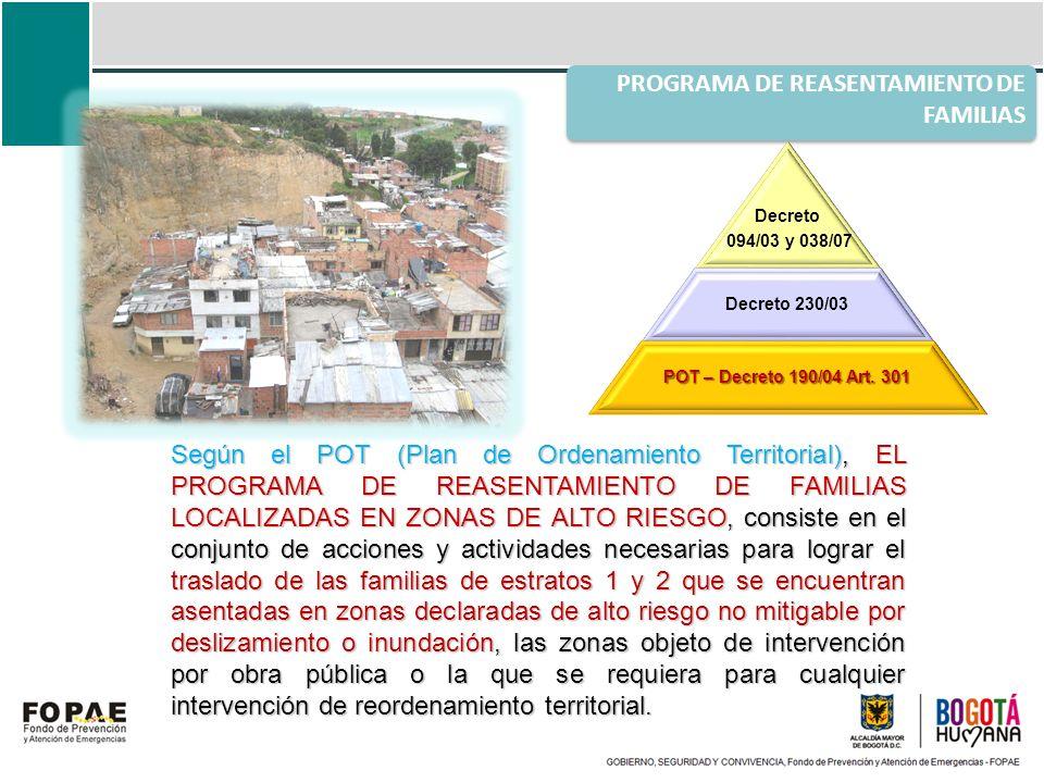 ACUERDO 11 DE 1987Creación del FOPAE (Fondo de Prevención y Atención de Emergencias del Distrito Especial de Bogotá) – OPES (Oficina Coordinadora para la Prevención y Atención de Emergencias) ACUERDO 11 DE 1987: Creación del FOPAE (Fondo de Prevención y Atención de Emergencias del Distrito Especial de Bogotá) – OPES (Oficina Coordinadora para la Prevención y Atención de Emergencias) DECRETO 230 DE 2003 Identificación mediante conceptos y diagnósticos técnicos en los cuales se recomiende el reasentamiento.