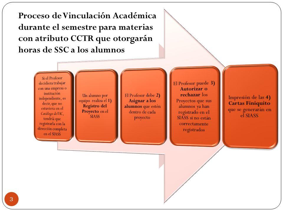 Proceso de Vinculación Académica durante el semestre para materias con atributo CCTR que otorgarán horas de SSC a los alumnos 3
