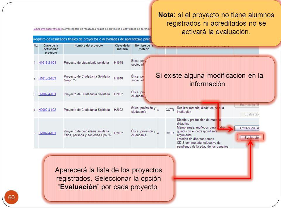 Aparecerá la lista de los proyectos registrados. Seleccionar la opciónEvaluación por cada proyecto. Nota: si el proyecto no tiene alumnos registrados