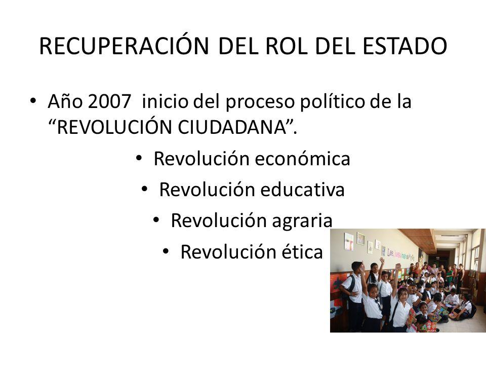 RECUPERACIÓN DEL ROL DEL ESTADO Año 2007 inicio del proceso político de la REVOLUCIÓN CIUDADANA. Revolución económica Revolución educativa Revolución