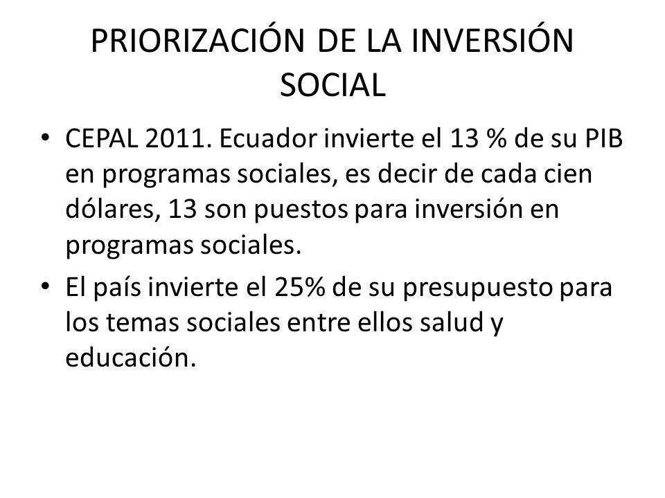 PRIORIZACIÓN DE LA INVERSIÓN SOCIAL CEPAL 2011. Ecuador invierte el 13 % de su PIB en programas sociales, es decir de cada cien dólares, 13 son puesto
