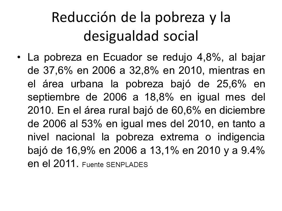 Reducción de la pobreza y la desigualdad social La pobreza en Ecuador se redujo 4,8%, al bajar de 37,6% en 2006 a 32,8% en 2010, mientras en el área u