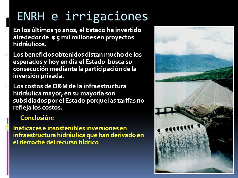 ENRH e irrigaciones En los últimos 30 años, el Estado ha invertido alrededor de $ 5 mil millones en proyectos hidráulicos.