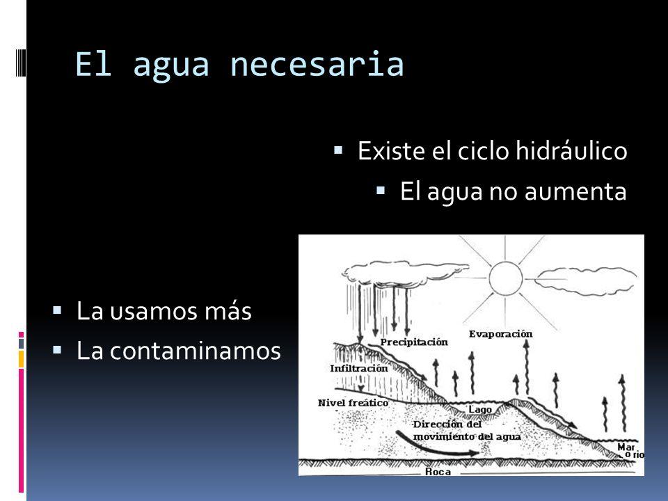 El agua necesaria Existe el ciclo hidráulico El agua no aumenta La usamos más La contaminamos
