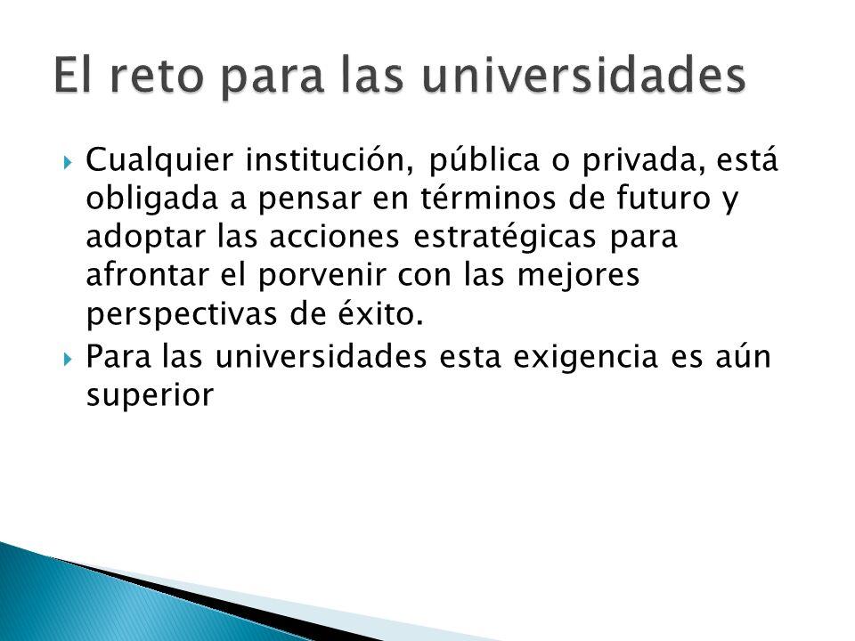 Cualquier institución, pública o privada, está obligada a pensar en términos de futuro y adoptar las acciones estratégicas para afrontar el porvenir c