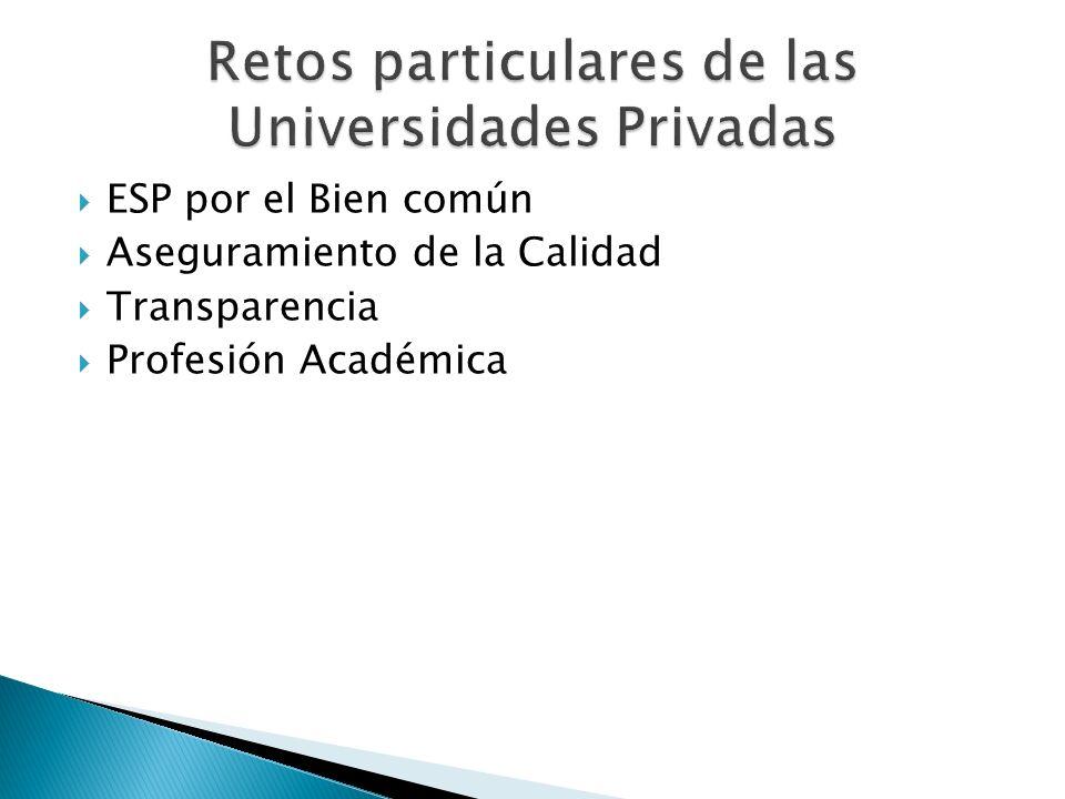 ESP por el Bien común Aseguramiento de la Calidad Transparencia Profesión Académica