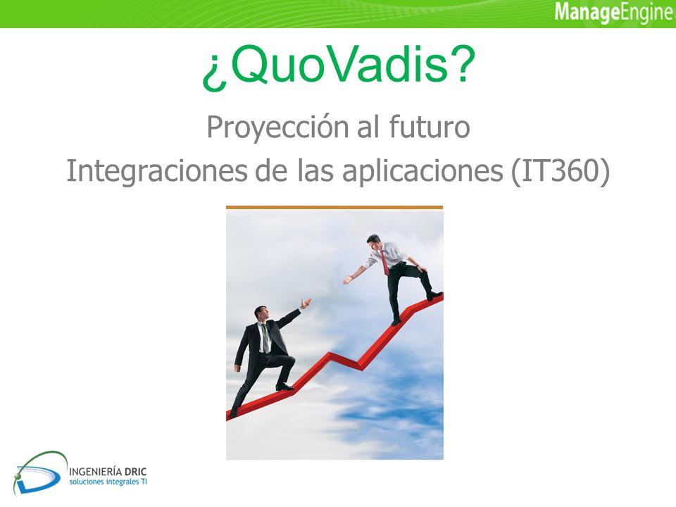¿QuoVadis? Proyección al futuro Integraciones de las aplicaciones (IT360)