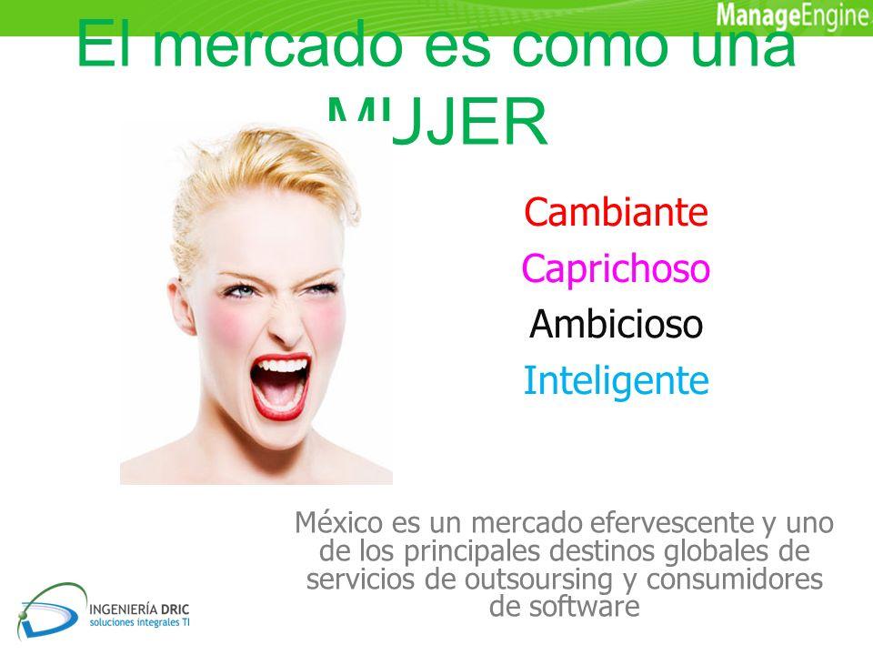 El mercado es como una MUJER Cambiante Caprichoso Ambicioso Inteligente México es un mercado efervescente y uno de los principales destinos globales de servicios de outsoursing y consumidores de software
