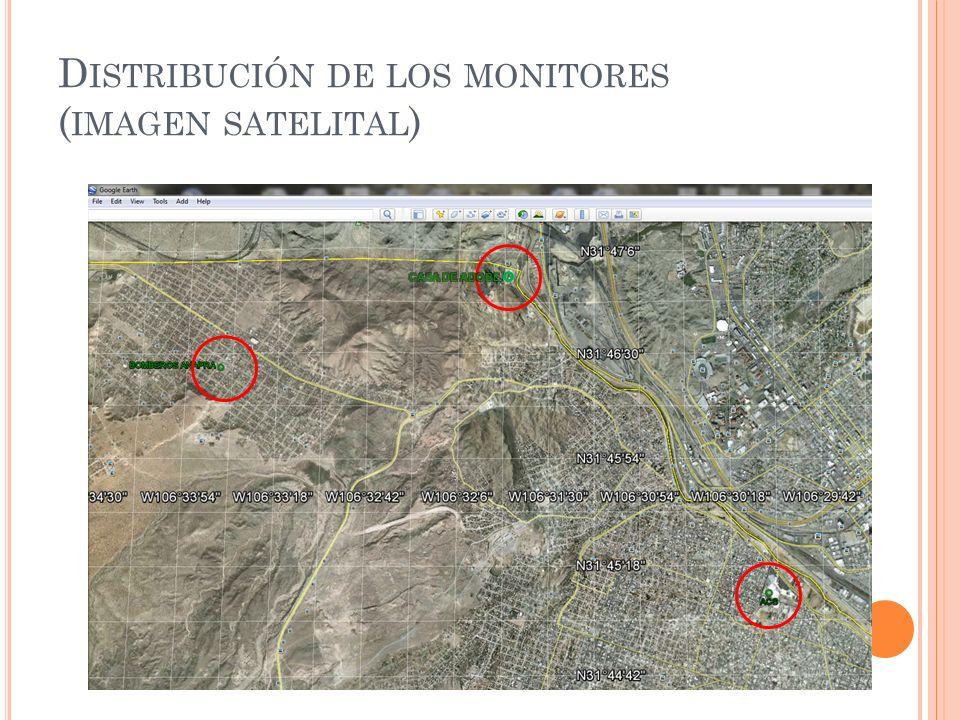 DISTANCIA APROXIMADA DE LOS MONITORES HACIA ASARCO Distancia a la chimenea mas grande.