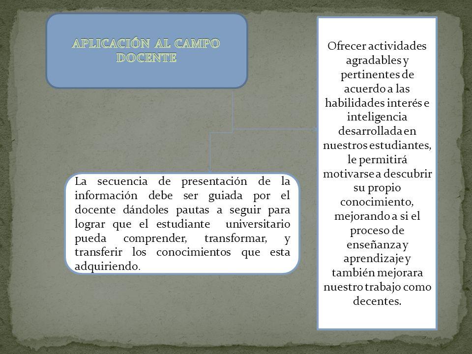 La secuencia de presentación de la información debe ser guiada por el docente dándoles pautas a seguir para lograr que el estudiante universitario pue