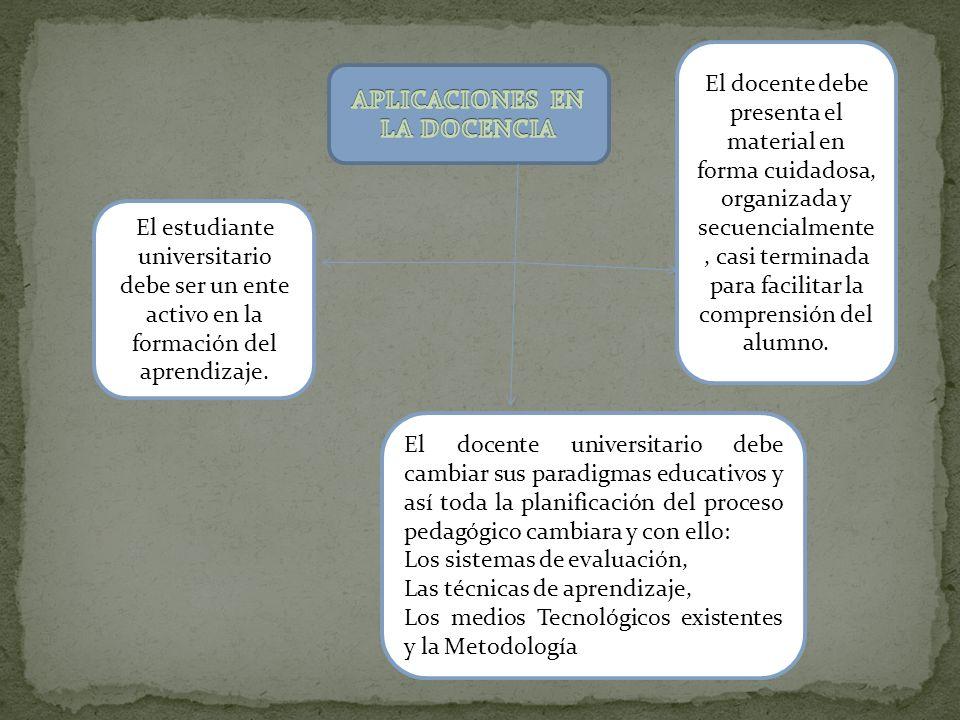 El estudiante universitario debe ser un ente activo en la formación del aprendizaje. El docente universitario debe cambiar sus paradigmas educativos y