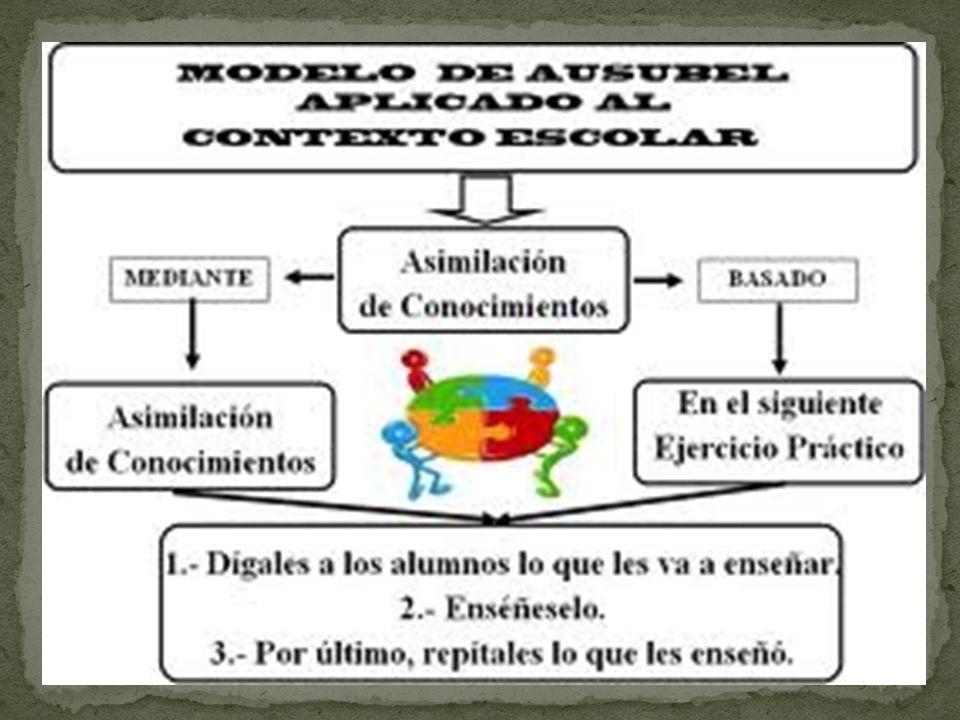 APLICACIÓN A LA DOCENCIA El Docente universitario debe motivar a los alumnos a que ellos mismos descubran relaciones entre conceptos y construyan sus proposiciones.
