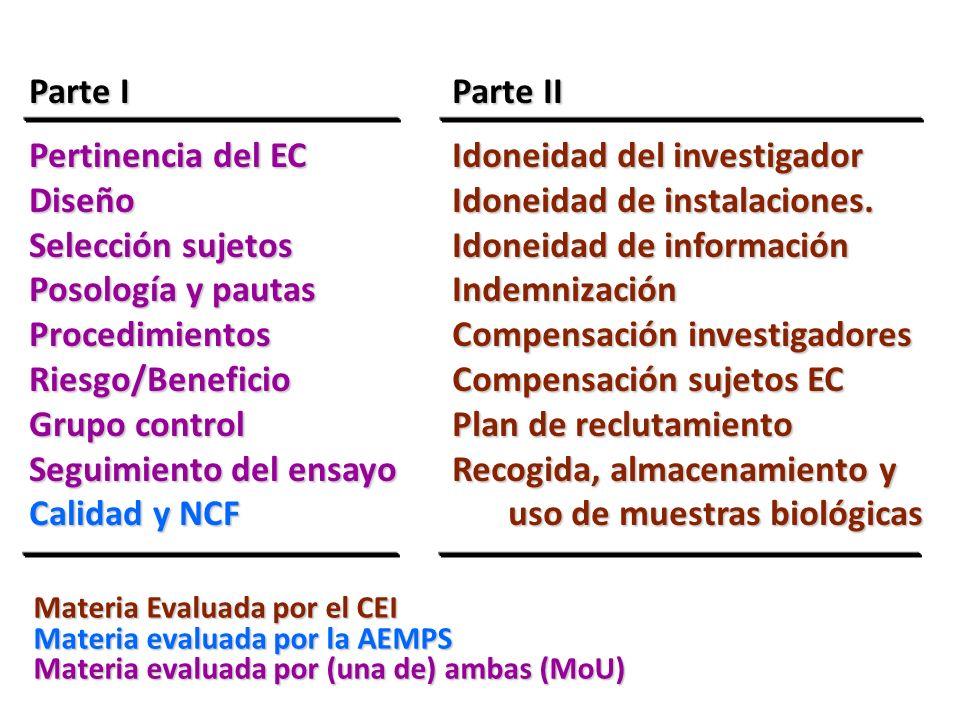 Parte I Pertinencia del EC Diseño Selección sujetos Posología y pautas ProcedimientosRiesgo/Beneficio Grupo control Seguimiento del ensayo Calidad y N