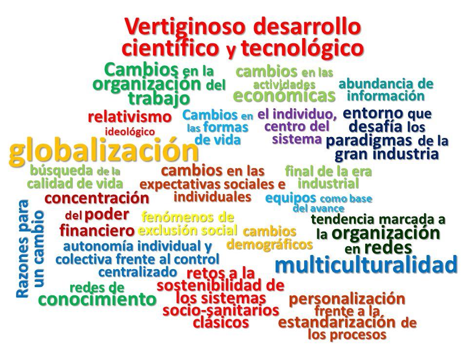globalización Vertiginoso desarrollo científico y tecnológico abundancia de información final de la era industrial cambios demográficos cambios en las