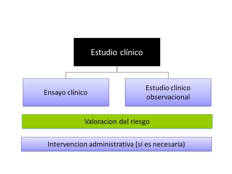 Estudio clínico Estudio clínico observacional Ensayo clínico Valoracion del riesgo Intervencion administrativa (si es necesaria)
