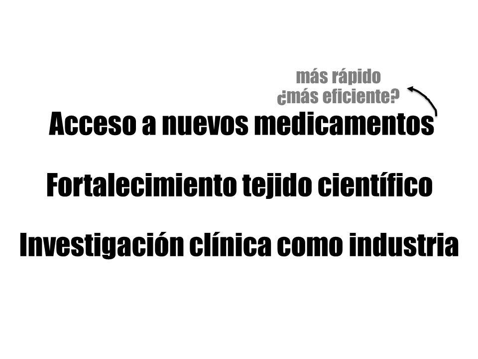 Acceso a nuevos medicamentos más rápido ¿más eficiente? Fortalecimiento tejido científico Investigación clínica como industria