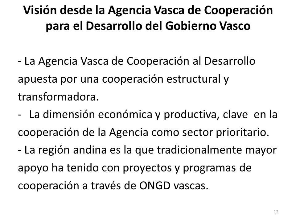 Visión desde la Agencia Vasca de Cooperación para el Desarrollo del Gobierno Vasco - La Agencia Vasca de Cooperación al Desarrollo apuesta por una coo