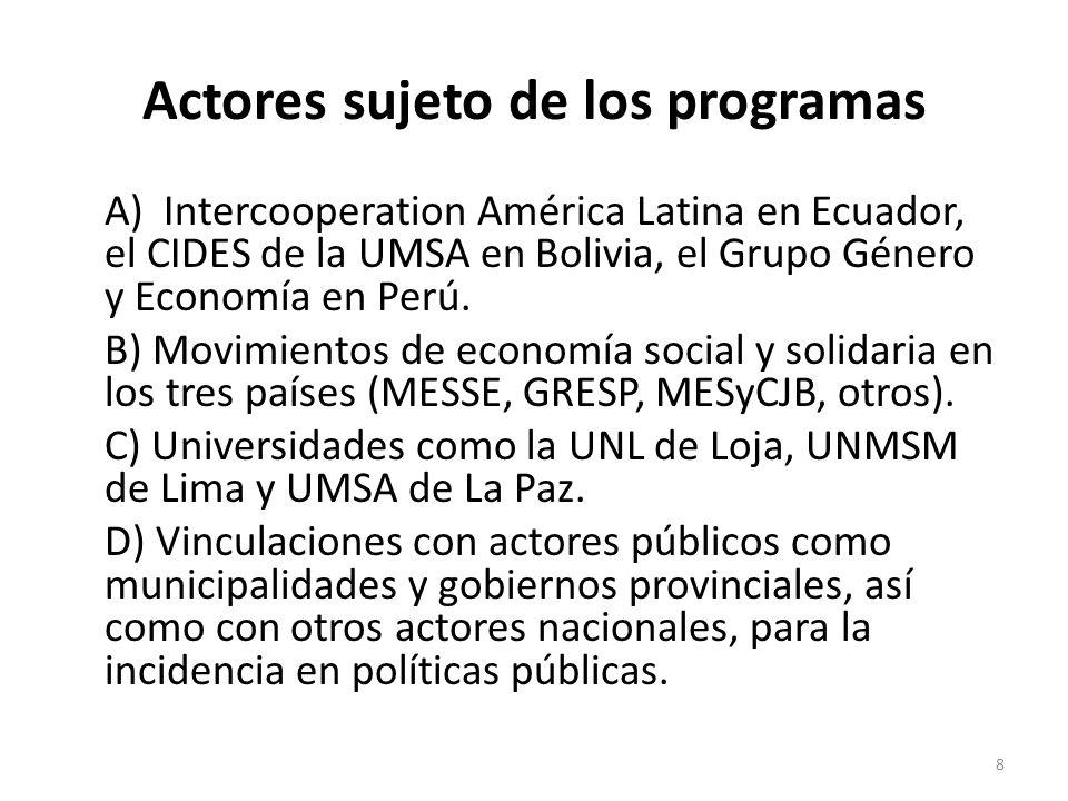 Actores sujeto de los programas A) Intercooperation América Latina en Ecuador, el CIDES de la UMSA en Bolivia, el Grupo Género y Economía en Perú. B)